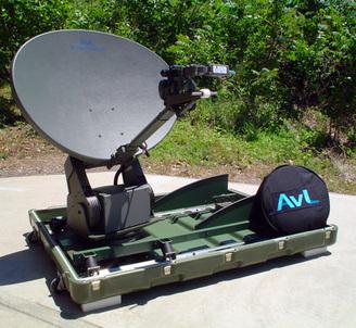 AVL750KCB通讯便携天线
