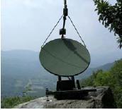 AVL1296K便携天线