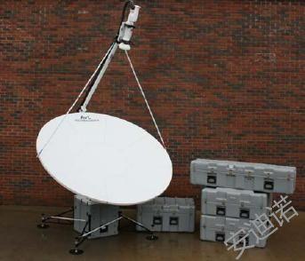 AVL2460k便携天线