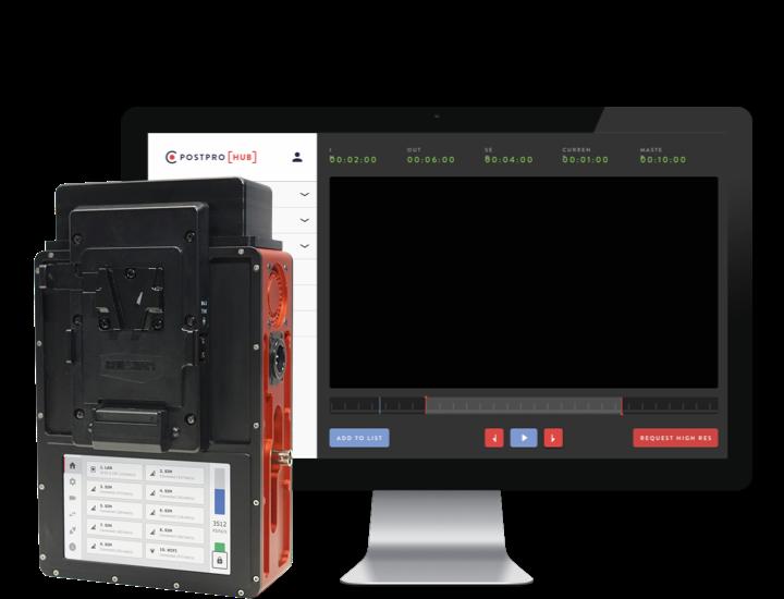 3G/4G/4K传送设备-PostLink
